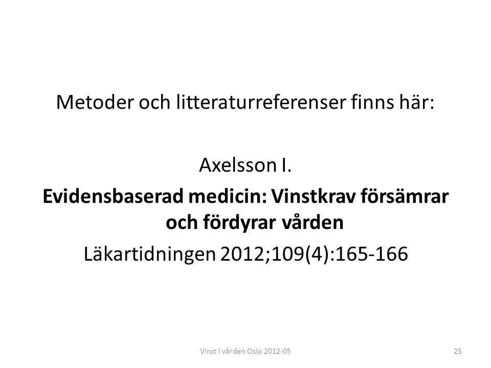 Metoder och litteraturreferenser finns här: Axelsson I. Evidensbaserad medicin: Vinstkrav försämrar och fördyrar vården Läkartidningen 2012;109(4):165