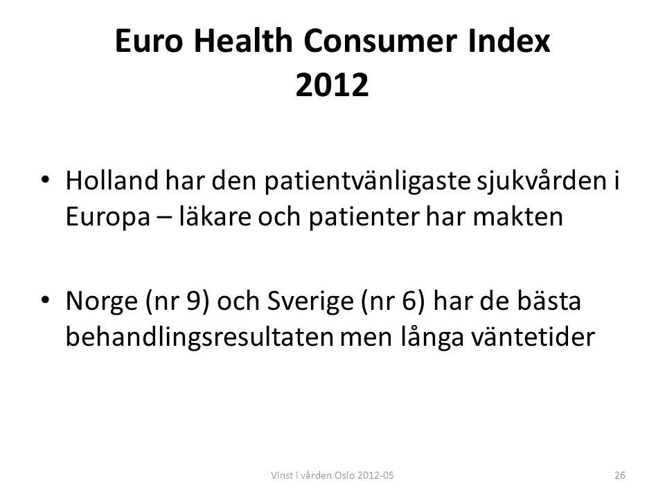 Euro Health Consumer Index 2012 • Holland har den patientvänligaste sjukvården i Europa – läkare och patienter har makten • Norge (nr 9) och Sverige (nr 6) har de bästa behandlingsresultaten men långa väntetider 26Vinst i vården Oslo 2012-05