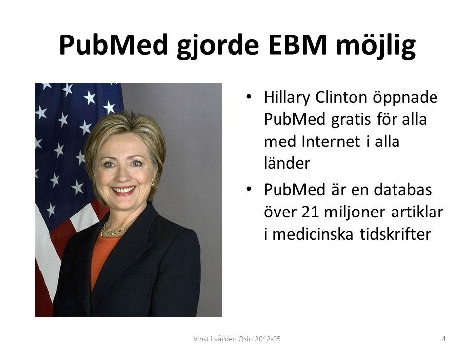 PubMed gjorde EBM möjlig • Hillary Clinton öppnade PubMed gratis för alla med Internet i alla länder • PubMed är en databas över 21 miljoner artiklar i medicinska tidskrifter 4Vinst i vården Oslo 2012-05