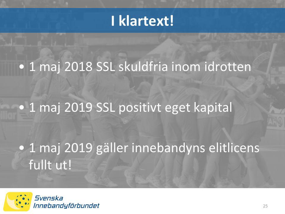 25 •1 maj 2018 SSL skuldfria inom idrotten •1 maj 2019 SSL positivt eget kapital •1 maj 2019 gäller innebandyns elitlicens fullt ut.