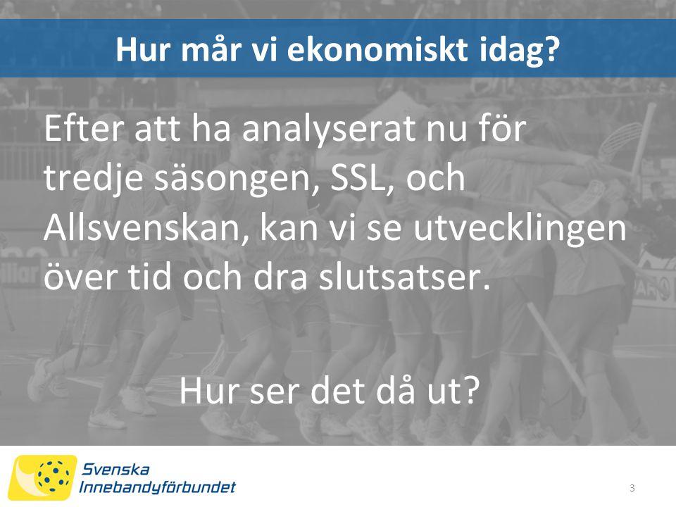 3 Efter att ha analyserat nu för tredje säsongen, SSL, och Allsvenskan, kan vi se utvecklingen över tid och dra slutsatser.