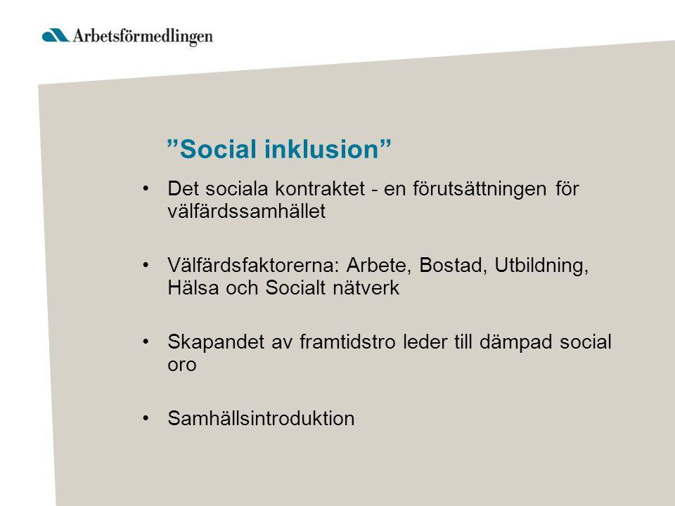 """""""Social inklusion"""" •Det sociala kontraktet - en förutsättningen för välfärdssamhället •Välfärdsfaktorerna: Arbete, Bostad, Utbildning, Hälsa och Socia"""