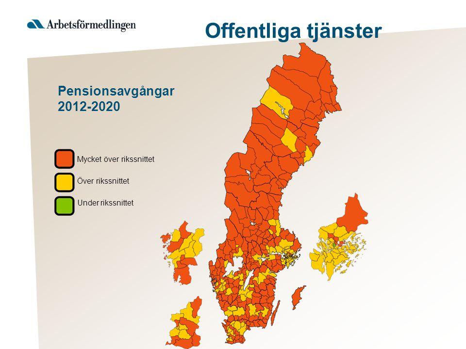 Mycket över rikssnittet Över rikssnittet Under rikssnittet Offentliga tjänster Pensionsavgångar 2012-2020