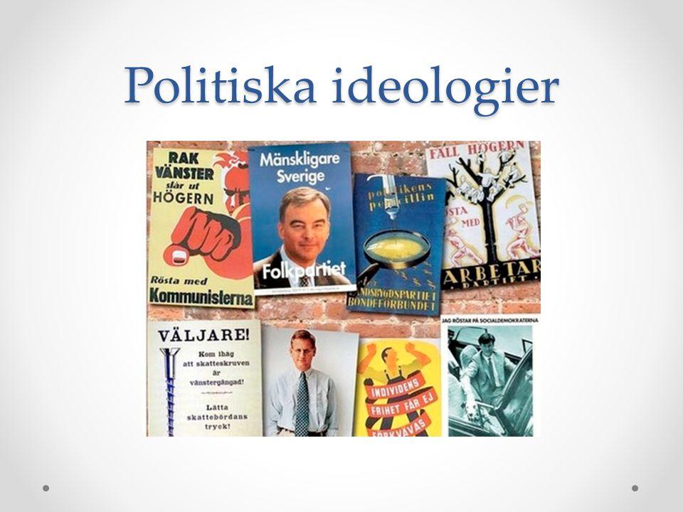Politiska ideologier