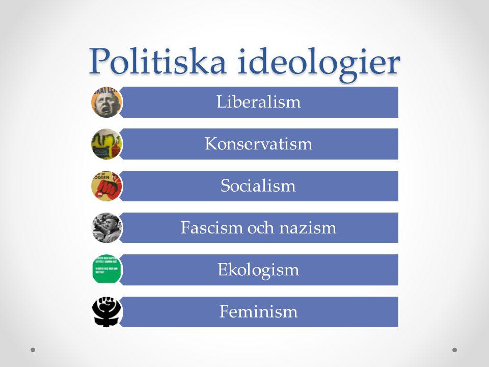 Politiska ideologier Liberalism Konservatism Socialism Fascism och nazism Ekologism Feminism