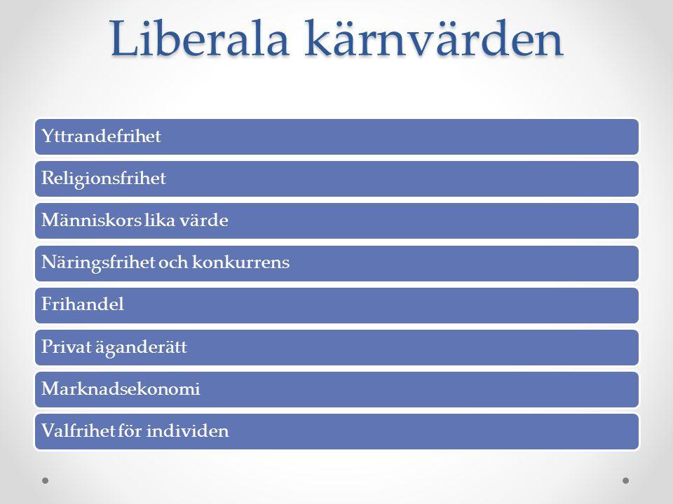 Liberala kärnvärden YttrandefrihetReligionsfrihetMänniskors lika värdeNäringsfrihet och konkurrensFrihandelPrivat äganderättMarknadsekonomiValfrihet för individen