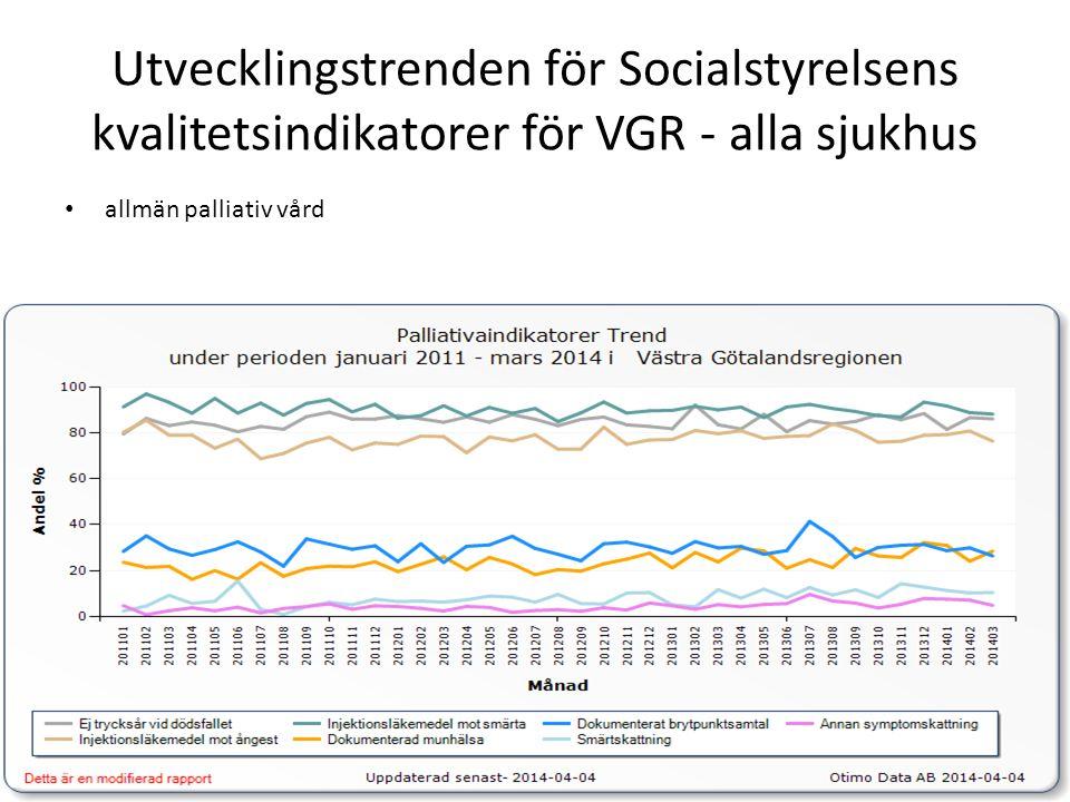 Utvecklingstrenden för Socialstyrelsens kvalitetsindikatorer för VGR - alla sjukhus • allmän palliativ vård