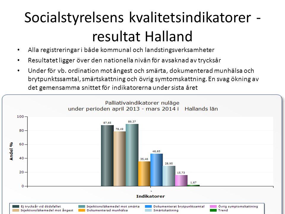 Socialstyrelsens kvalitetsindikatorer - resultat på SU • Alla registreringar inom sjukhuset förutom specialiserad palliativ vård • Resultatet ligger över den nationella nivån för vb.