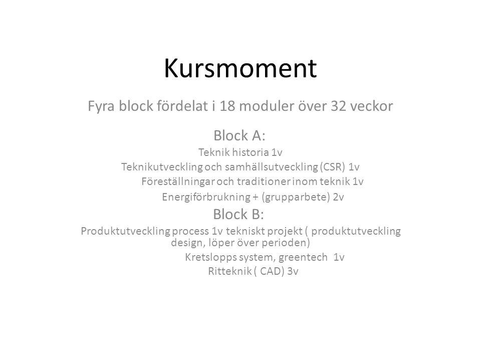 Kursmoment Fyra block fördelat i 18 moduler över 32 veckor Block A: Teknik historia 1v Teknikutveckling och samhällsutveckling (CSR) 1v Föreställningar och traditioner inom teknik 1v Energiförbrukning + (grupparbete) 2v Block B: Produktutveckling process 1v tekniskt projekt ( produktutveckling design, löper över perioden) Kretslopps system, greentech 1v Ritteknik ( CAD) 3v