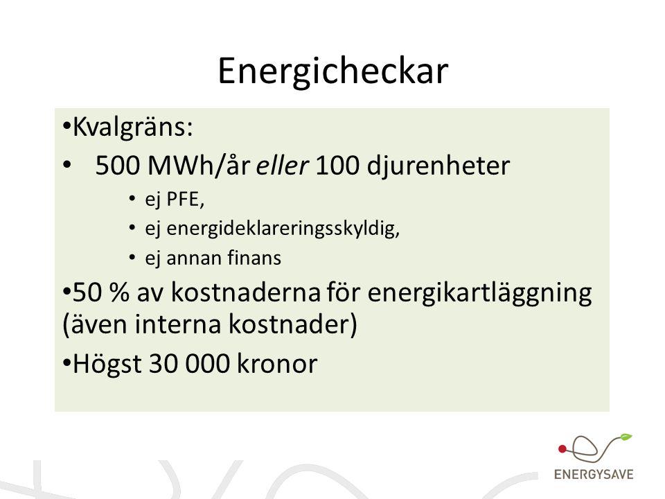 Energicheckar • Kvalgräns: • 500 MWh/år eller 100 djurenheter • ej PFE, • ej energideklareringsskyldig, • ej annan finans • 50 % av kostnaderna för en