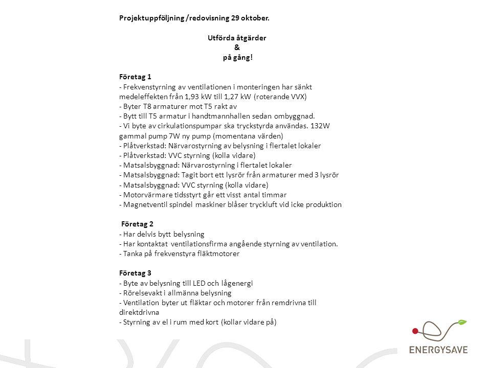 Projektuppföljning /redovisning 29 oktober. Utförda åtgärder & på gång! Företag 1 - Frekvenstyrning av ventilationen i monteringen har sänkt medeleffe