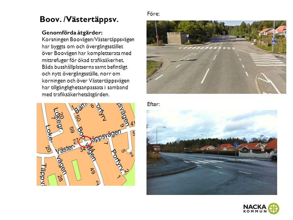 Boov. /Västertäppsv. Genomförda åtgärder: Korsningen Boovägen/Västertäppsvägen har byggts om och övergångsstället över Boovägen har kompletterats med