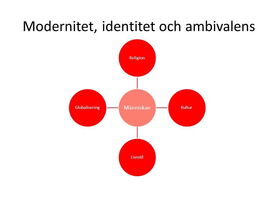Modernitet, identitet och ambivalens Människan ReligionKulturLivsstilGlobalisering