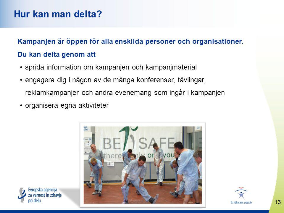 13 www.healthyworkplaces.eu Hur kan man delta.