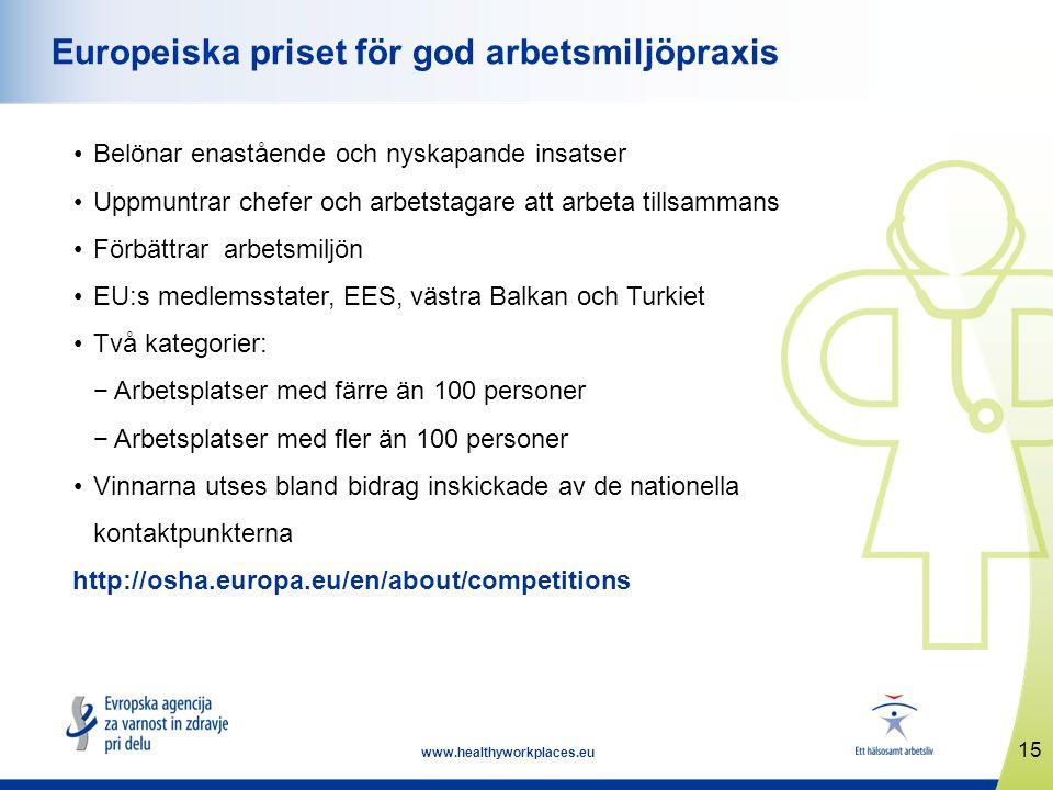 15 www.healthyworkplaces.eu Europeiska priset för god arbetsmiljöpraxis •Belönar enastående och nyskapande insatser •Uppmuntrar chefer och arbetstagare att arbeta tillsammans •Förbättrar arbetsmiljön •EU:s medlemsstater, EES, västra Balkan och Turkiet •Två kategorier: −Arbetsplatser med färre än 100 personer −Arbetsplatser med fler än 100 personer •Vinnarna utses bland bidrag inskickade av de nationella kontaktpunkterna http://osha.europa.eu/en/about/competitions