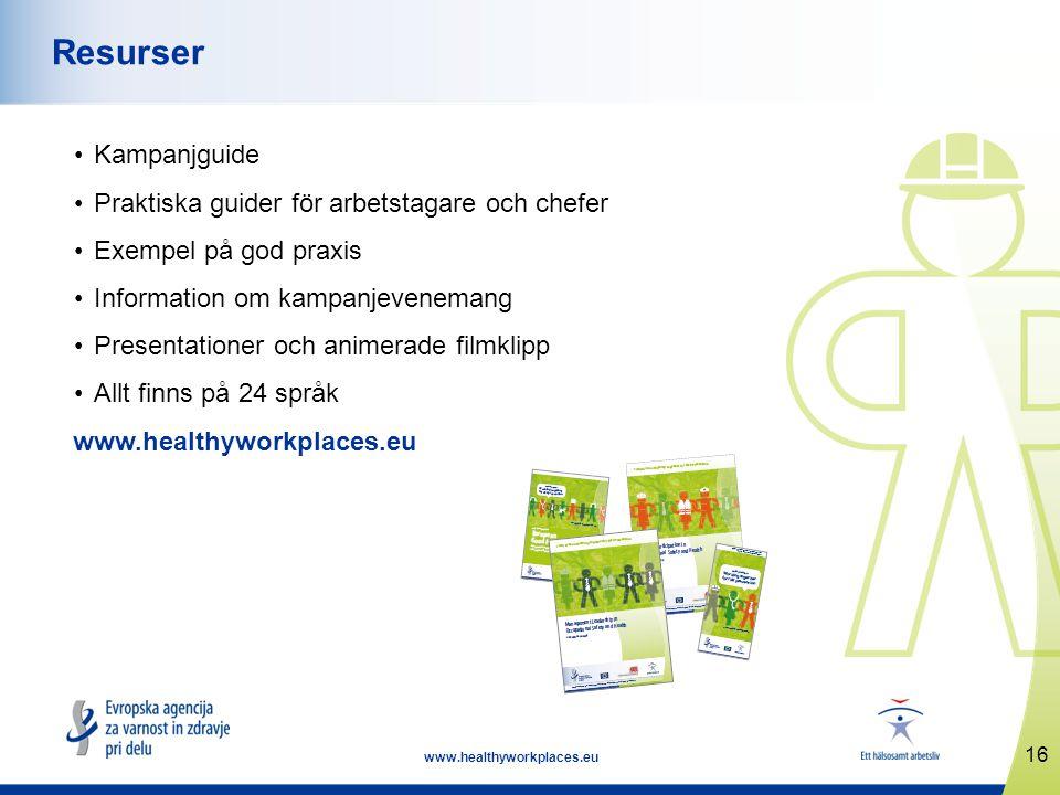 16 www.healthyworkplaces.eu Resurser •Kampanjguide •Praktiska guider för arbetstagare och chefer •Exempel på god praxis •Information om kampanjevenemang •Presentationer och animerade filmklipp •Allt finns på 24 språk www.healthyworkplaces.eu