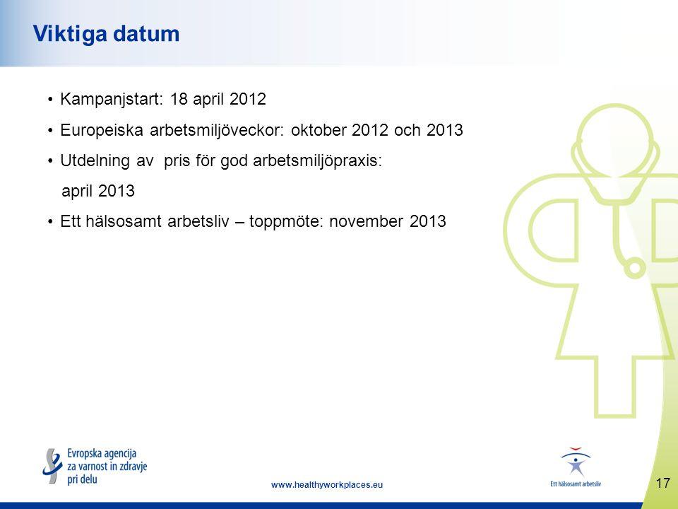 17 www.healthyworkplaces.eu Viktiga datum •Kampanjstart: 18 april 2012 •Europeiska arbetsmiljöveckor: oktober 2012 och 2013 •Utdelning av pris för god arbetsmiljöpraxis: april 2013 •Ett hälsosamt arbetsliv – toppmöte: november 2013