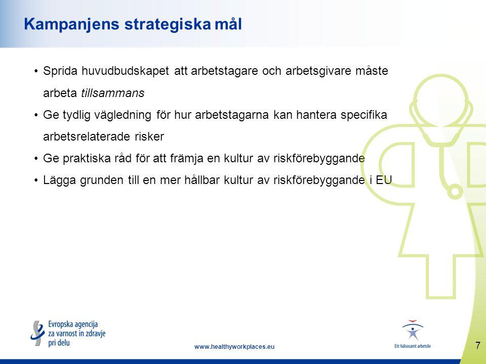 7 www.healthyworkplaces.eu Kampanjens strategiska mål •Sprida huvudbudskapet att arbetstagare och arbetsgivare måste arbeta tillsammans •Ge tydlig vägledning för hur arbetstagarna kan hantera specifika arbetsrelaterade risker •Ge praktiska råd för att främja en kultur av riskförebyggande •Lägga grunden till en mer hållbar kultur av riskförebyggande i EU