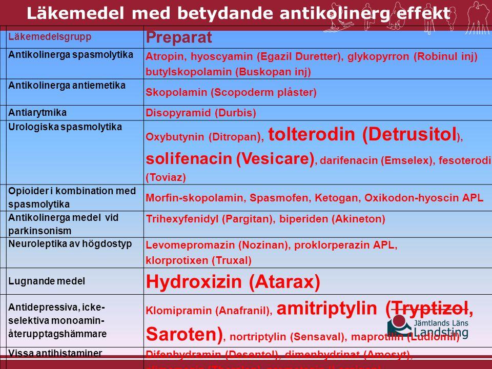 ALTERNATIV TILL LÄKEMEDEL MED BETYDANDE ANTIKOLINERGA EFFEKTER Vid indikation täta urinträngningar: bäckenbottenträning, slyngplastik, uppmärksamhetsträning, hjälp till toaletten och fysisk träning (SBU 2013)SBU 2013 Mirabegron (Betmiga).