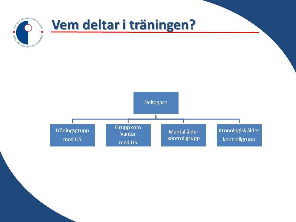 Deltagare Träningsgrupp med US Grupp som Väntar med US Mental ålder kontrollgrupp Kronologisk ålder kontrollgrupp Vem deltar i träningen?