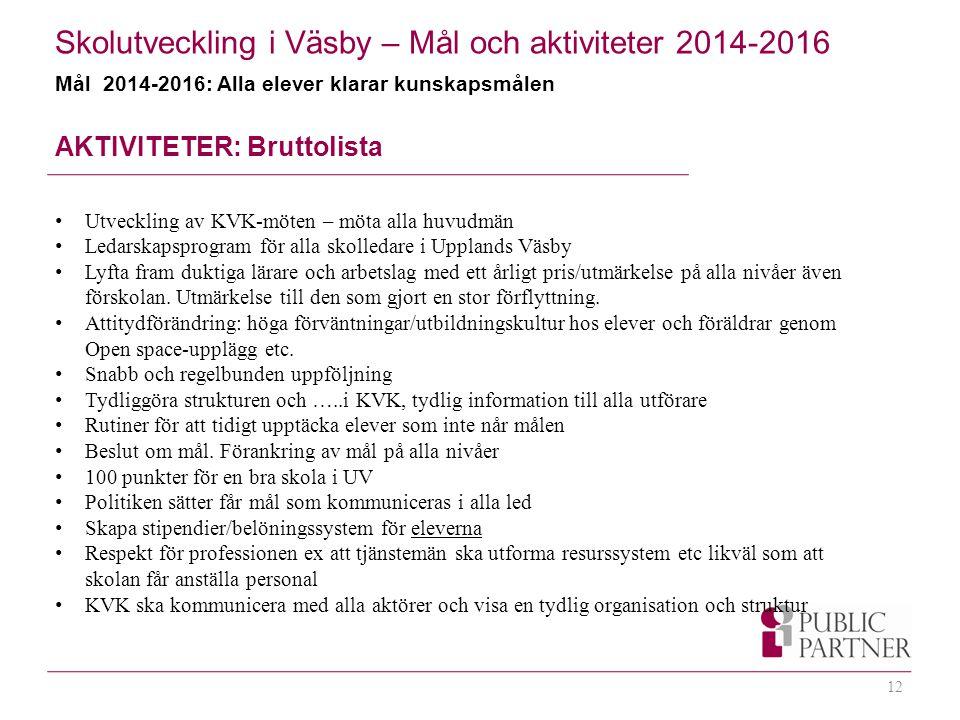 12 Skolutveckling i Väsby – Mål och aktiviteter 2014-2016 Mål 2014-2016: Alla elever klarar kunskapsmålen AKTIVITETER: Bruttolista • Utveckling av KVK-möten – möta alla huvudmän • Ledarskapsprogram för alla skolledare i Upplands Väsby • Lyfta fram duktiga lärare och arbetslag med ett årligt pris/utmärkelse på alla nivåer även förskolan.