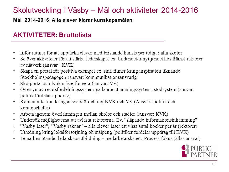 13 Skolutveckling i Väsby – Mål och aktiviteter 2014-2016 Mål 2014-2016: Alla elever klarar kunskapsmålen AKTIVITETER: Bruttolista • Inför rutiner för att upptäcka elever med bristande kunskaper tidigt i alla skolor • Se över aktiviteter för att stärka ledarskapet ex.