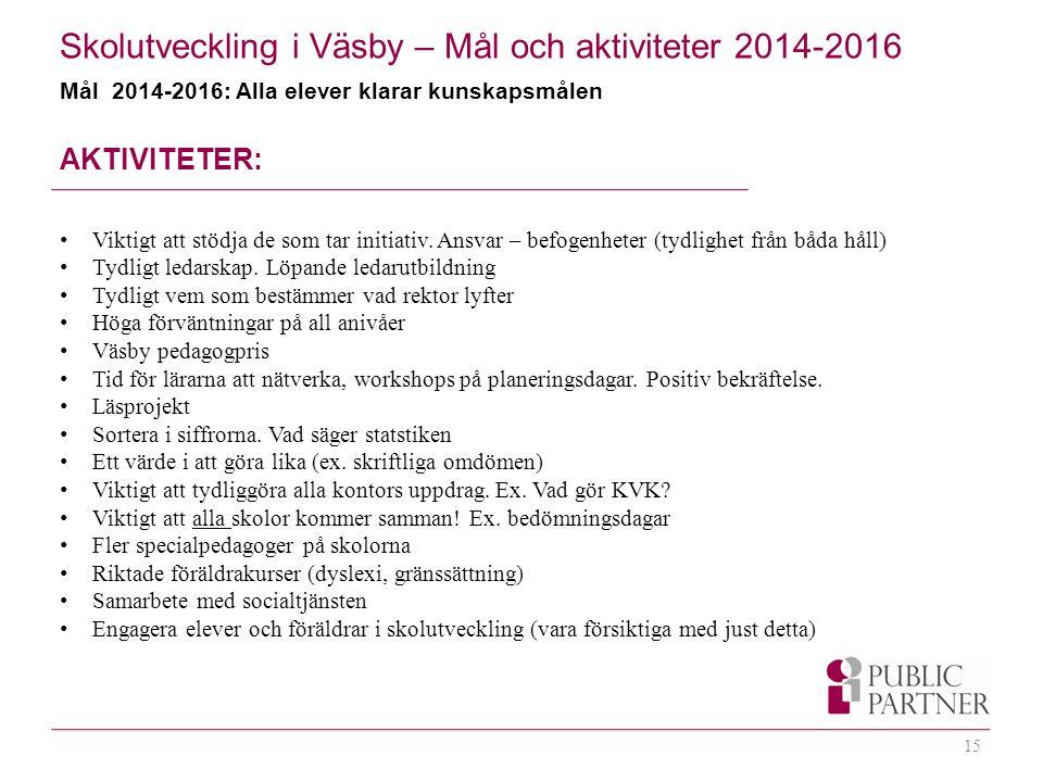 15 Skolutveckling i Väsby – Mål och aktiviteter 2014-2016 Mål 2014-2016: Alla elever klarar kunskapsmålen AKTIVITETER: • Viktigt att stödja de som tar initiativ.