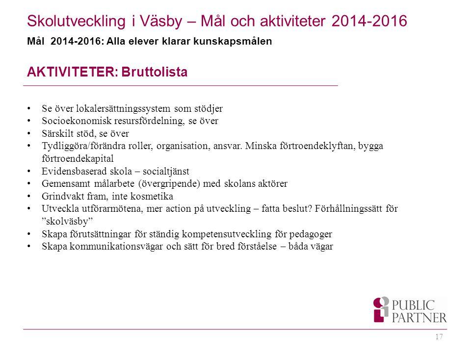 17 Skolutveckling i Väsby – Mål och aktiviteter 2014-2016 Mål 2014-2016: Alla elever klarar kunskapsmålen AKTIVITETER: Bruttolista • Se över lokalersättningssystem som stödjer • Socioekonomisk resursfördelning, se över • Särskilt stöd, se över • Tydliggöra/förändra roller, organisation, ansvar.