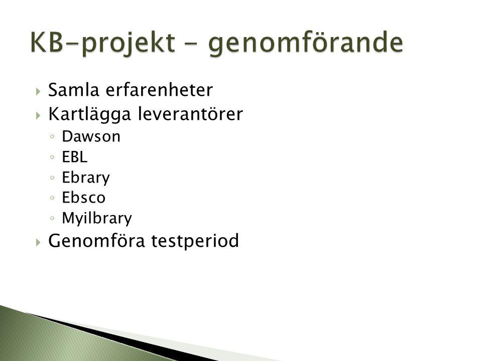  Tidigare erfarenheter ◦ Göteborgs universitet (EBL) ◦ Chalmers (Dawson) ◦ Mittuniversitetet (Dawson) ◦ Karlstads universitet (ebrary) ◦ Umeå universitet  Jämförelsetabell av leverantörernas modeller