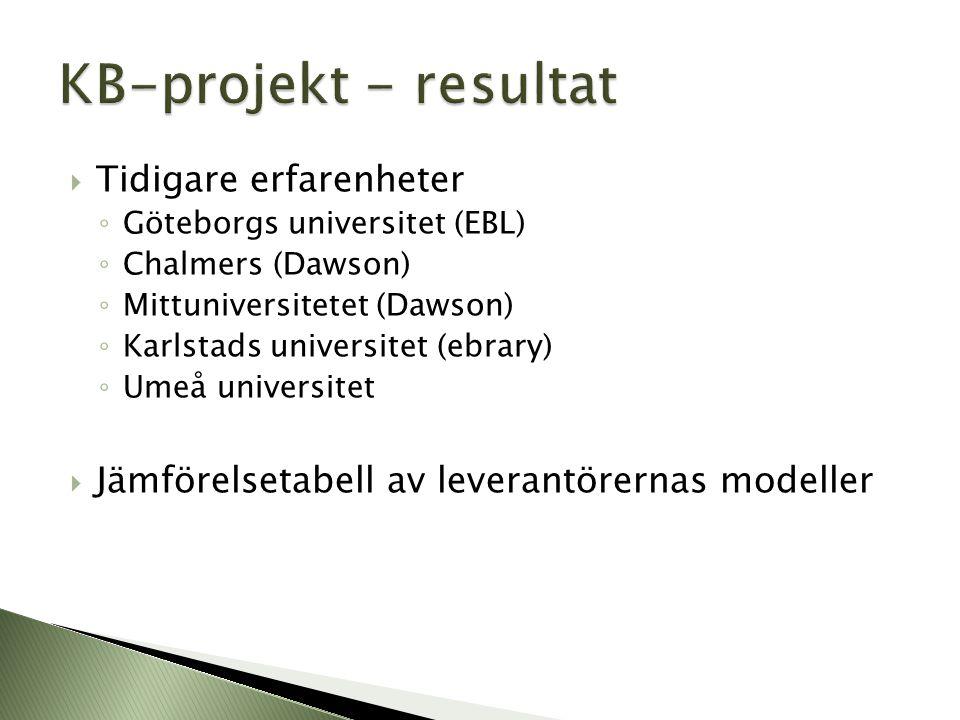  Tidigare erfarenheter ◦ Göteborgs universitet (EBL) ◦ Chalmers (Dawson) ◦ Mittuniversitetet (Dawson) ◦ Karlstads universitet (ebrary) ◦ Umeå univers