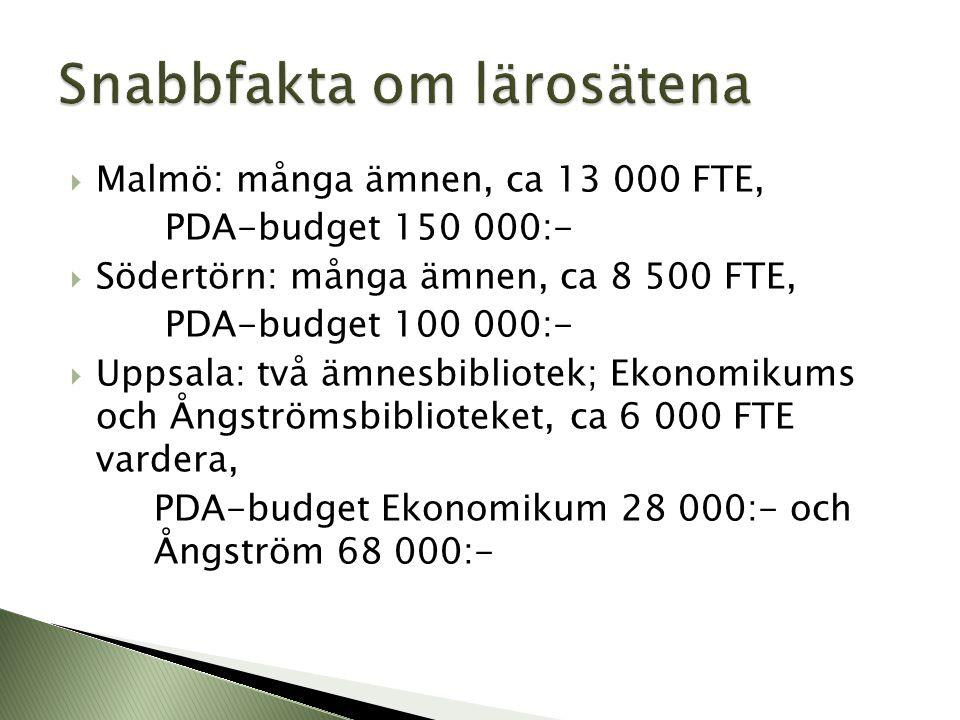 Malmö: många ämnen, ca 13 000 FTE, PDA-budget 150 000:-  Södertörn: många ämnen, ca 8 500 FTE, PDA-budget 100 000:-  Uppsala: två ämnesbibliotek;