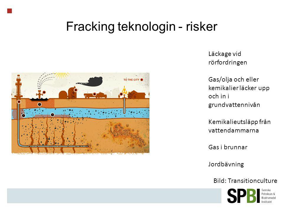 Fracking teknologin - risker Bild: Transitionculture Läckage vid rörfordringen Gas/olja och eller kemikalier läcker upp och in i grundvattennivån Kemikalieutsläpp från vattendammarna Gas i brunnar Jordbävning