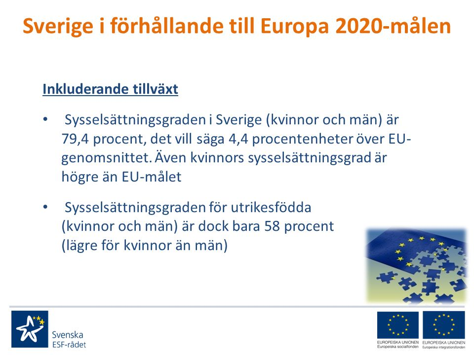 Sverige i förhållande till Europa 2020-målen Inkluderande tillväxt • Sysselsättningsgraden i Sverige (kvinnor och män) är 79,4 procent, det vill säga 4,4 procentenheter över EU- genomsnittet.