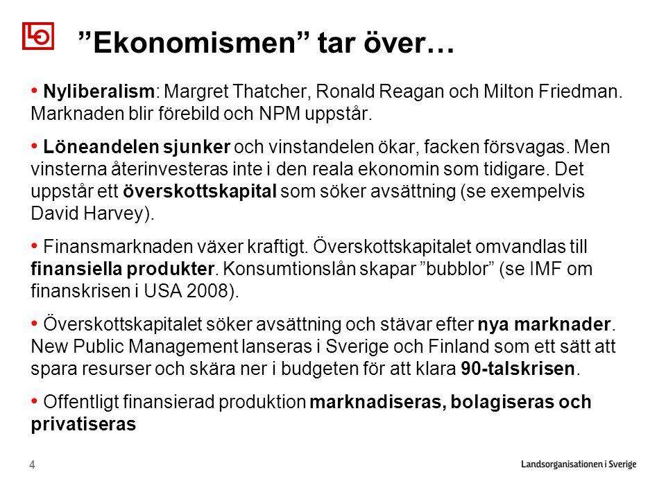 """""""Ekonomismen"""" tar över… • Nyliberalism: Margret Thatcher, Ronald Reagan och Milton Friedman. Marknaden blir förebild och NPM uppstår. • Löneandelen sj"""