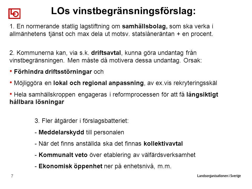LOs vinstbegränsningsförslag: 1. En normerande statlig lagstiftning om samhällsbolag, som ska verka i allmänhetens tjänst och max dela ut motsv. stats