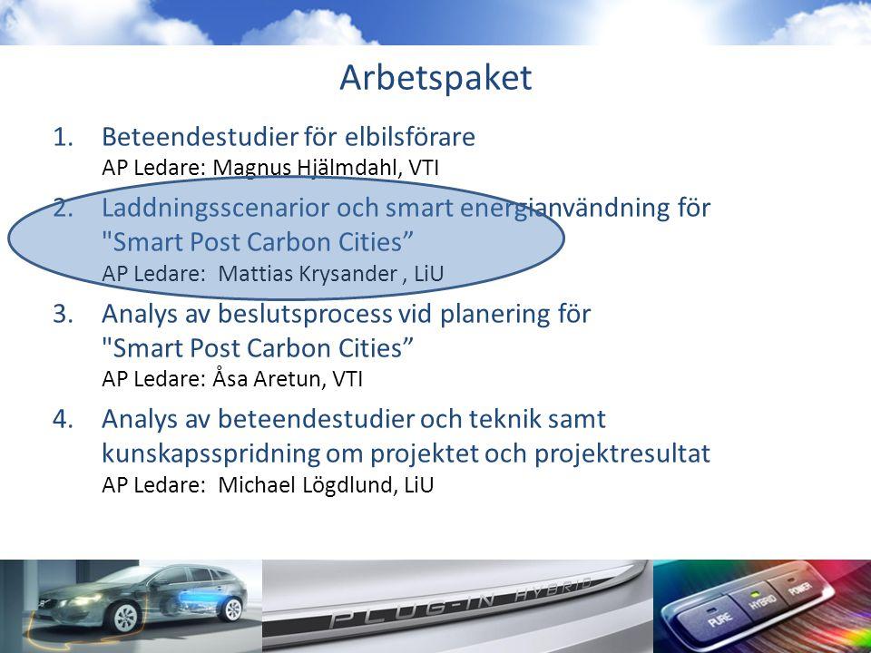 Arbetspaket 1.Beteendestudier för elbilsförare AP Ledare: Magnus Hjälmdahl, VTI 2.Laddningsscenarior och smart energianvändning för