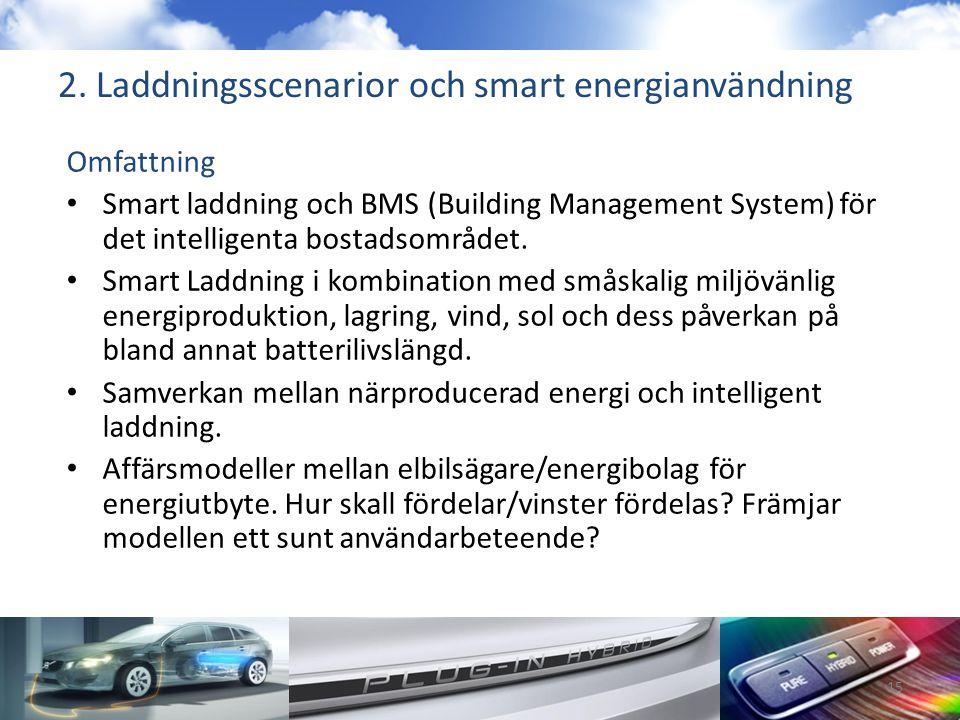 2. Laddningsscenarior och smart energianvändning Omfattning • Smart laddning och BMS (Building Management System) för det intelligenta bostadsområdet.
