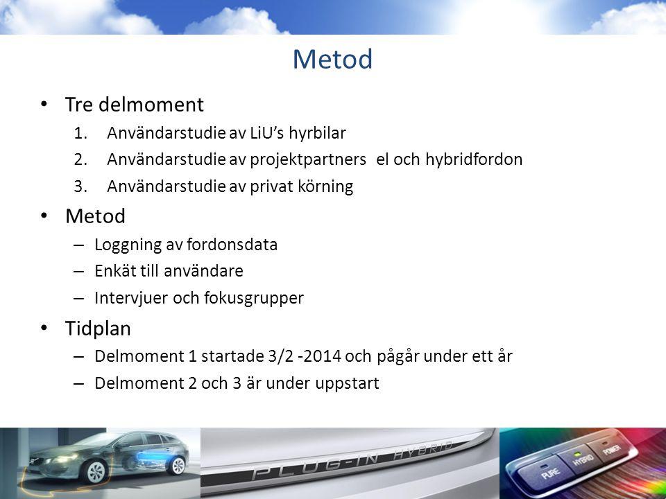 Metod • Tre delmoment 1.Användarstudie av LiU's hyrbilar 2.Användarstudie av projektpartners el och hybridfordon 3.Användarstudie av privat körning •