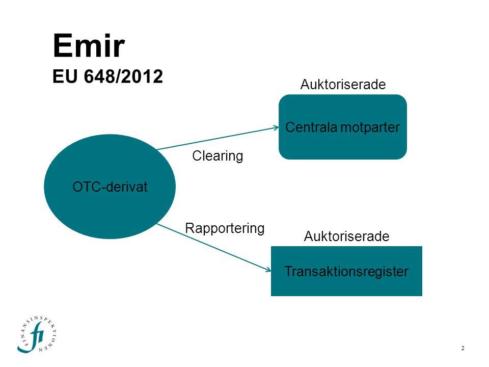 Emir EU 648/2012 2 OTC-derivat Centrala motparter Transaktionsregister Auktoriserade Clearing Rapportering