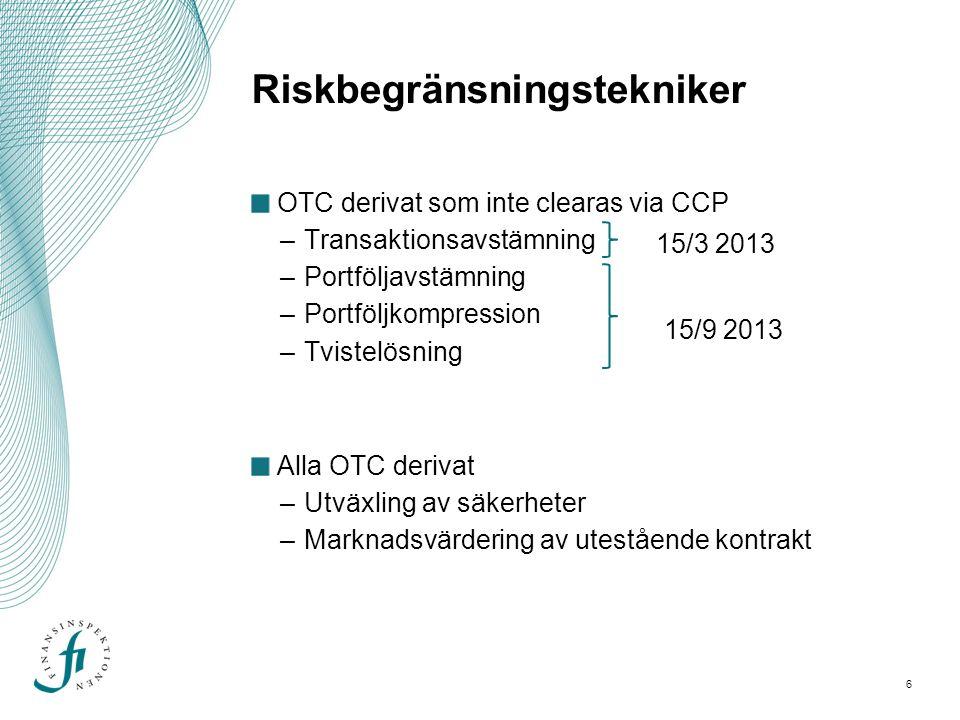 Riskbegränsningstekniker OTC derivat som inte clearas via CCP –Transaktionsavstämning –Portföljavstämning –Portföljkompression –Tvistelösning Alla OTC