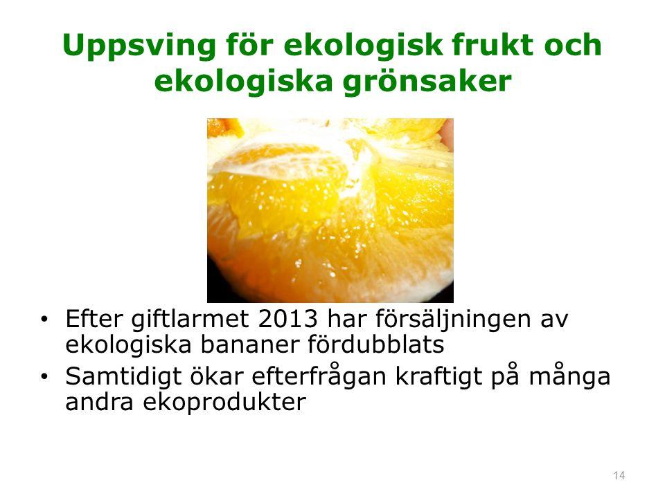 Uppsving för ekologisk frukt och ekologiska grönsaker • Efter giftlarmet 2013 har försäljningen av ekologiska bananer fördubblats • Samtidigt ökar efterfrågan kraftigt på många andra ekoprodukter 14