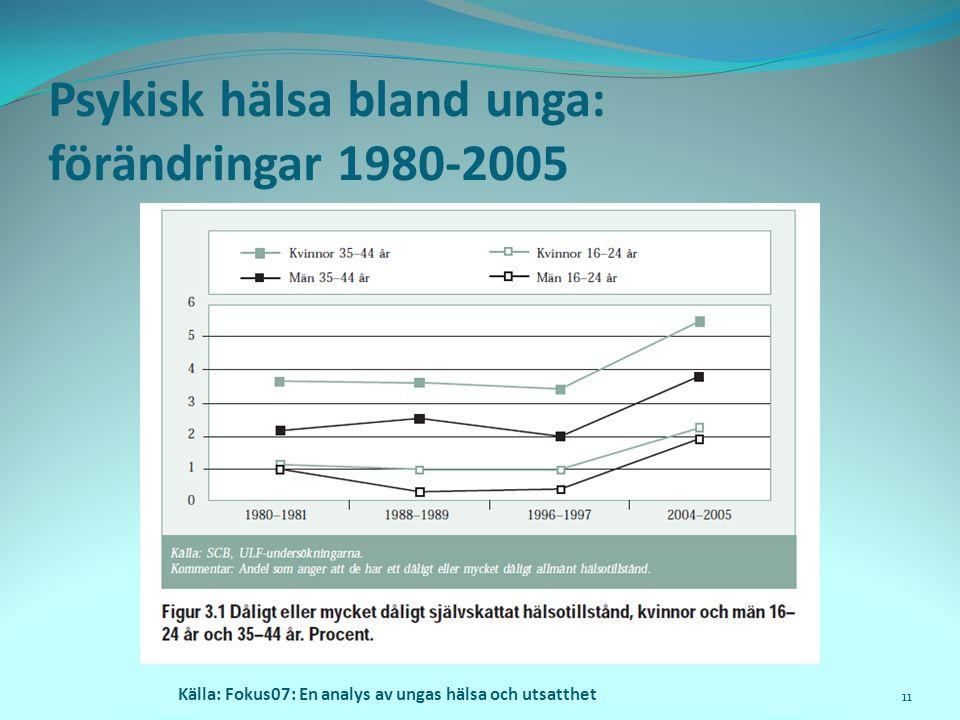 Psykisk hälsa bland unga: förändringar 1980-2005 Källa: Fokus07: En analys av ungas hälsa och utsatthet 11