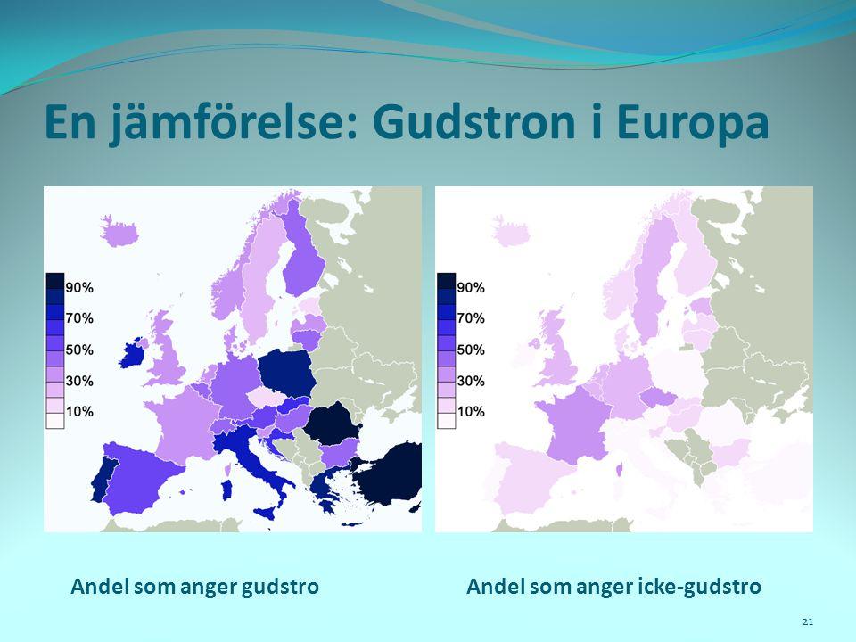 En jämförelse: Gudstron i Europa Andel som anger gudstro Andel som anger icke-gudstro 21