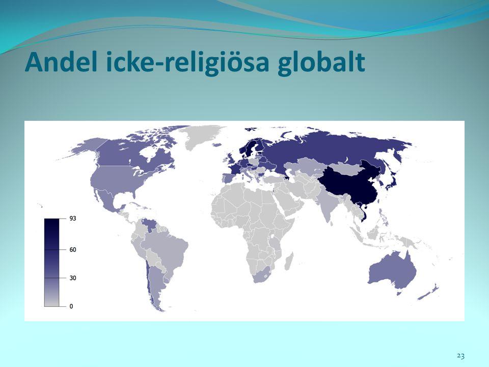 Andel icke-religiösa globalt 23