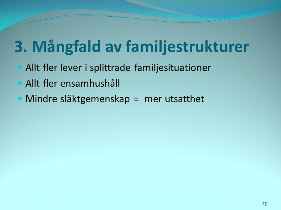 3. Mångfald av familjestrukturer  Allt fler lever i splittrade familjesituationer  Allt fler ensamhushåll  Mindre släktgemenskap = mer utsatthet 25