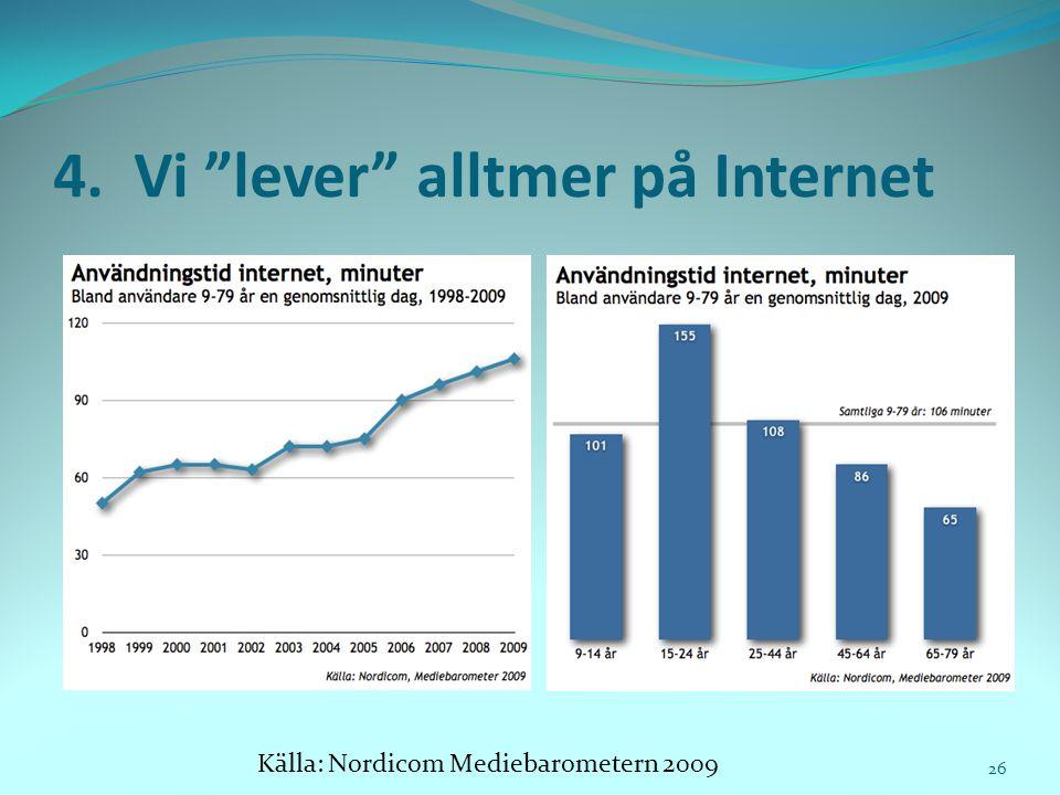 """4. Vi """"lever"""" alltmer på Internet Källa: Nordicom Mediebarometern 2009 26"""