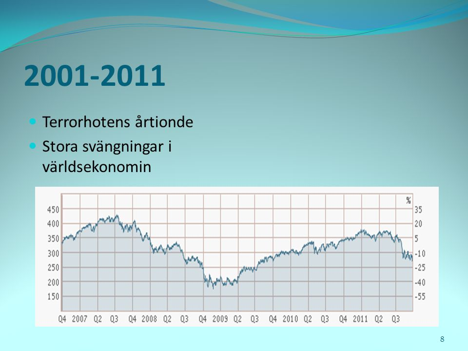 2001-2011  Terrorhotens årtionde  Stora svängningar i världsekonomin 8