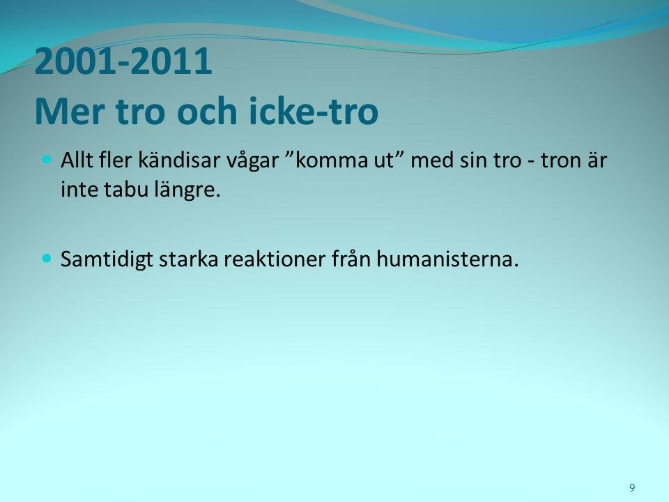 Den kyrkliga sedens variation i Sverige  Det sekulariserade Svealand expanderar  Gudstjänststarka områden försvagas (ex Växjö & Göteborgs stift) 50