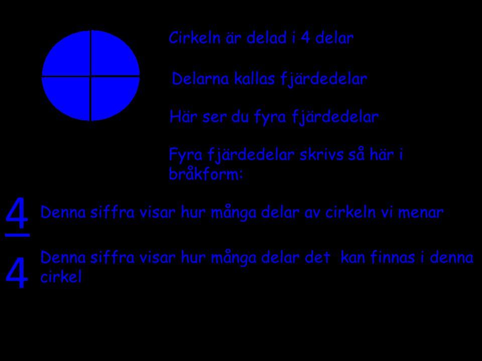 Cirkeln är delad i 4 delar Delarna kallas fjärdedelar Här ser du tre fjärdedelar Tre fjärdedelar skrivs så här i bråkform: 3 4 Denna siffra visar hur många delar av cirkeln vi menar Denna siffra visar hur många delar det kan finnas i denna cirkel