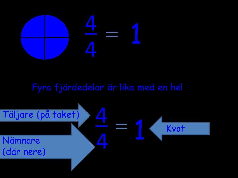4 4 1 Täljare (på taket) 4 4 1 Fyra fjärdedelar är lika med en hel Nämnare (där nere) Kvot
